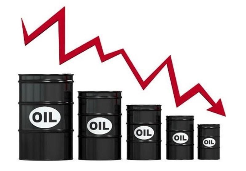 سقوط قیمت نفت با تأثیر کرونا در کاهش تقاضا